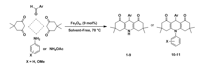 Programming of Fe-catalyzed cascade Knoevenagel-Michael-cyclocondensation reaction: create out pseudo acridine derivatives under solvent free conditions
