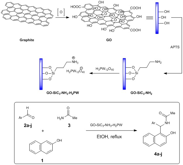 Phosphotungstic acid supported on functionalized graphene oxide nanosheets (GO-SiC3-NH3-H2PW): Preparation, characterization, and first catalytic application in the synthesis of amidoalkyl naphthols