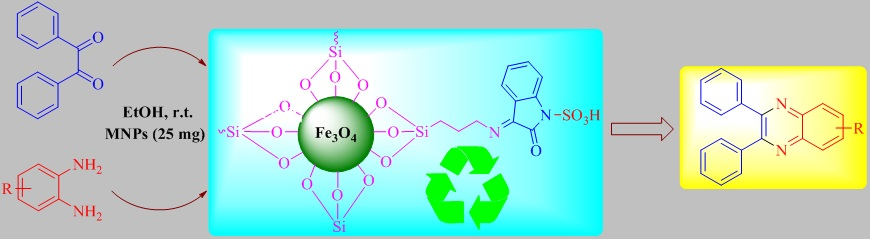 Fe3O4@APTES@isatin-SO3H as heterogeneous and efficient catalyst for the synthesis of quinoxaline derivatives