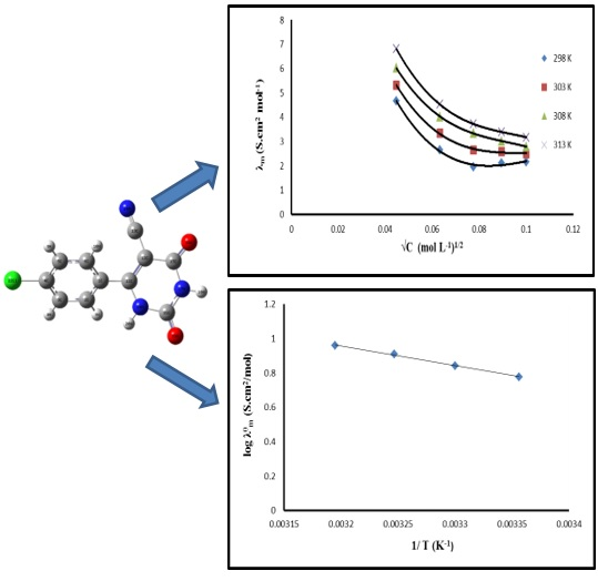 Conductance and solvent behaviour of 6-(4-chlorophenyl)-1, 2, 3, 4-tetrahydro-2, 4-dioxopyrimidine-5-carbonitrile in 60% DMSO at different temperatures
