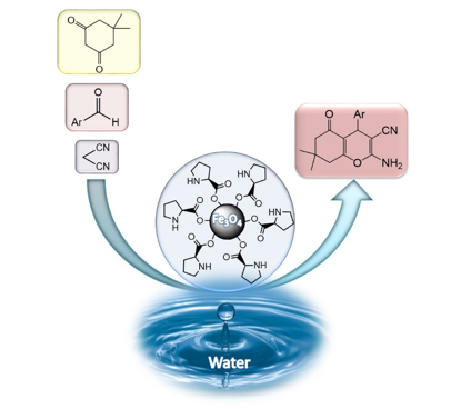 Magnetite L-proline as a reusable nano-biocatalyst for efficient synthesis of 4H-benzo[b]pyrans in water: a green protocol