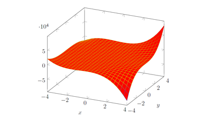 Degree based topological indices of tadpole graph via M-polynomial
