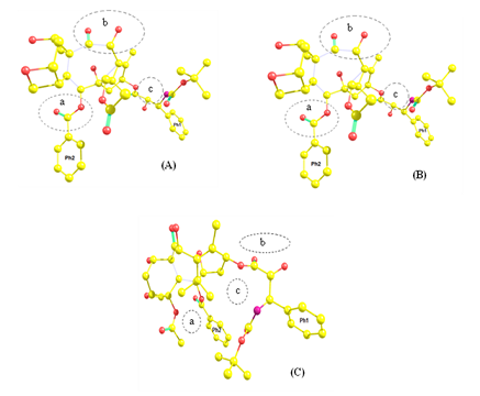 Studying the interaction of calcium, potassium and sodium ions with 3 isomers of Docetaxel drug and the effect of these ions on physicochemical and thermodynamical properties: A DFT computation