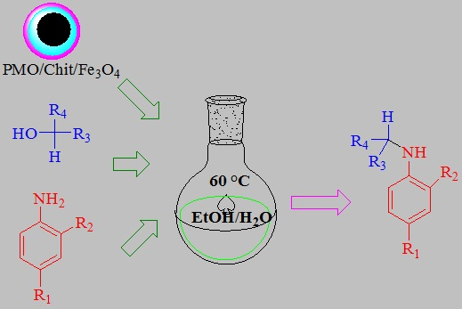 Phosphomolybdic acid immobilized chitosan/Fe3O4: an efficient catalyst for the N-alkylation of anilines