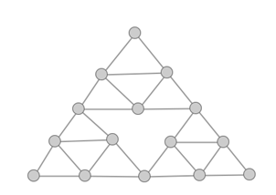 On Van, r and s topological properties of the Sierpinski triangle networks