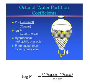 Evaluation of the 1-octanol/water partition coefficient of quinolones and quinolones compounds via free energy estimated in quantum chemical calculations