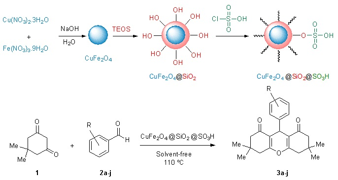 Magnetically separable modified sulfuric acid (CuFe2O4@SiO2-OSO3H): Preparation, characterization and catalytic application for the synthesis of 1,8-dioxo-octahydroxanthenes