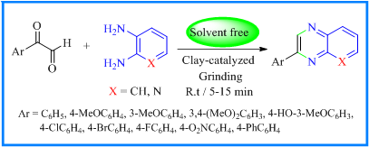A simplified green approach for synthesis of arylquinoxalines under solvent-free clay-catalysed conditions