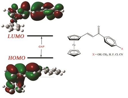 Computational study of substituent effect on the electronic properties of ferrocylidene acetophenones complexes