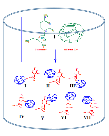 Adsorption of Cytarabine on the Surface of Fullerene C20: A Comprehensive DFT Study