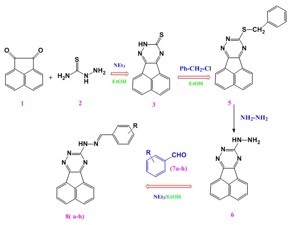 Synthesis and anticancer evaluation of novel acenaphtho [1,2-e]-1,2,4- triazine derivatives