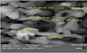 Preparation and identification of nanoparticle of lanthanum oxide and its application as antibacterial agent
