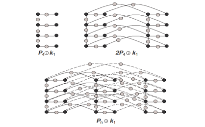 Study of some topological invariants of subdivided mk graphs